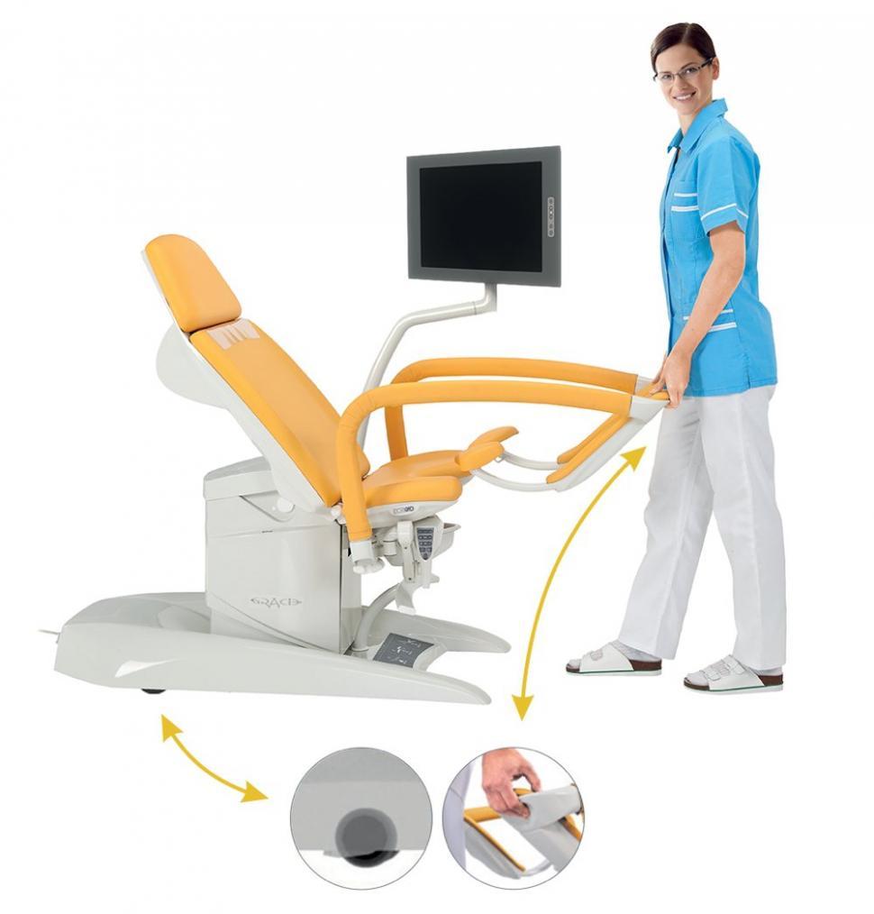 Hygiena - jednoduchá manipulace